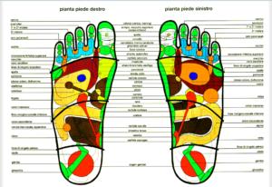 massaggio ai piedi riflessologia plantare centro san martino vergiate varese